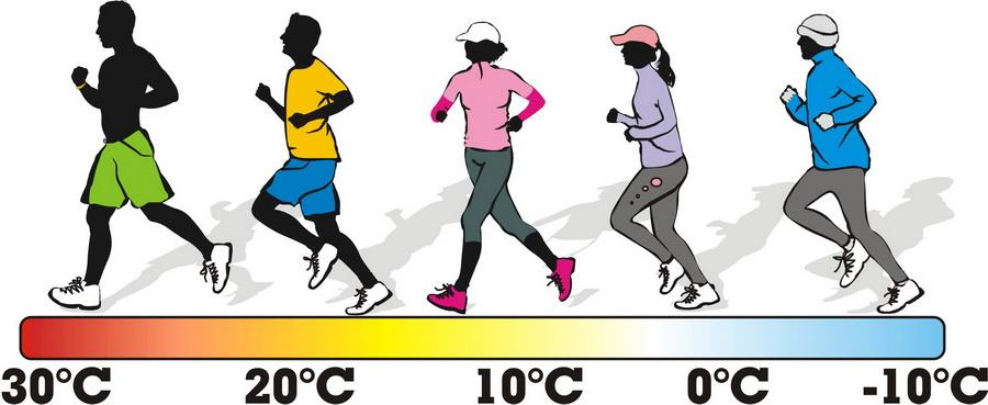 Jak się ubrać na bieganie przy różnych temperaturach?