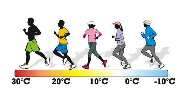 ubranie a temperatura