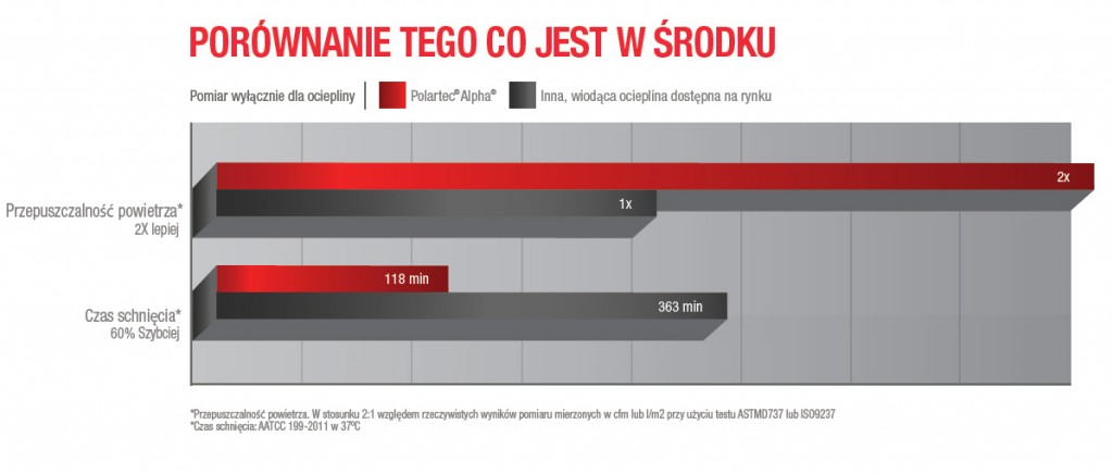 2f9fbd468dad Mróz pod kontrolą - czyli ubrania do biegania zimą - MagazynBieganie ...