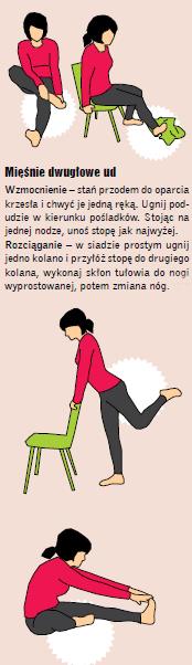 Ćwiczenia na mocne nogi dla biegaczy. Rys. Magda Ostrowska-Dołęgowska