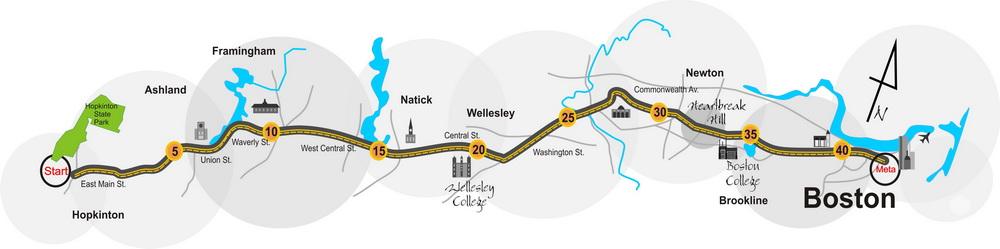 Mapa maratonu w Bostonie. Rys. Magda Ostrowska-Dołęgowska