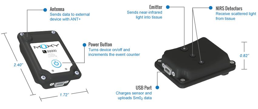 Moxy-Monitor-Device-Specs-horizontal