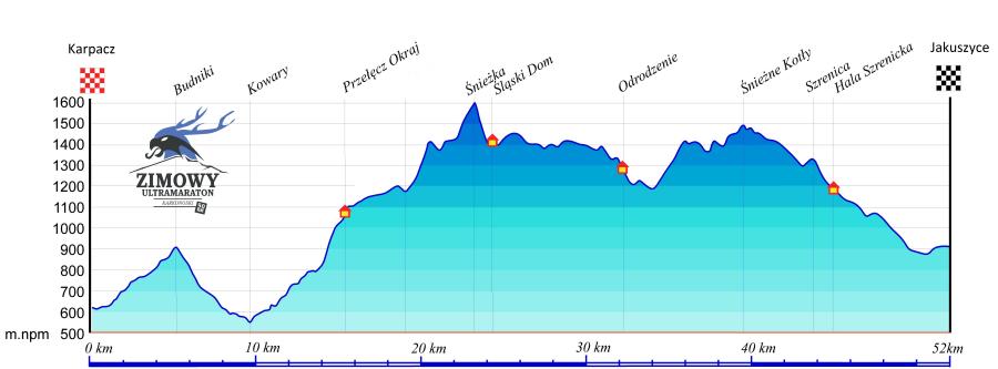 Zimowy Ultramaraton Karkonoski 2014 - profil trasy
