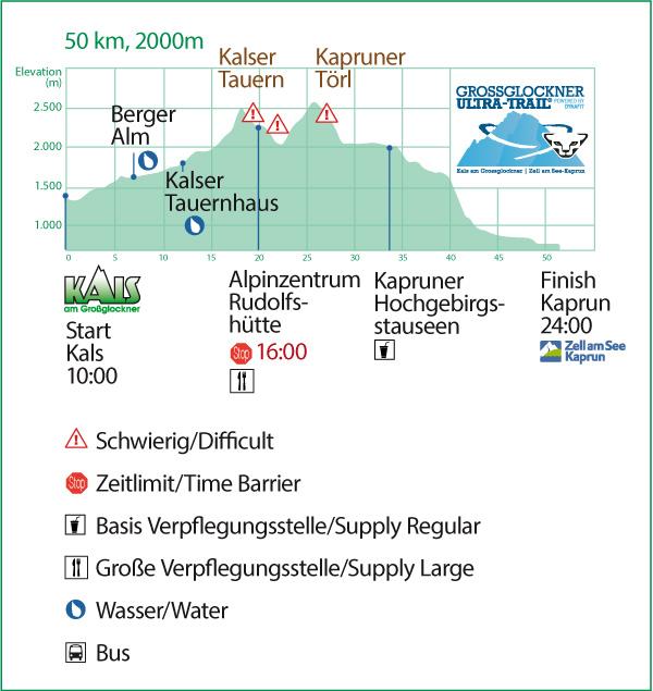 GT-Höhenprofil-2014-121
