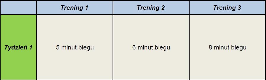 plan-5-km-ciagly