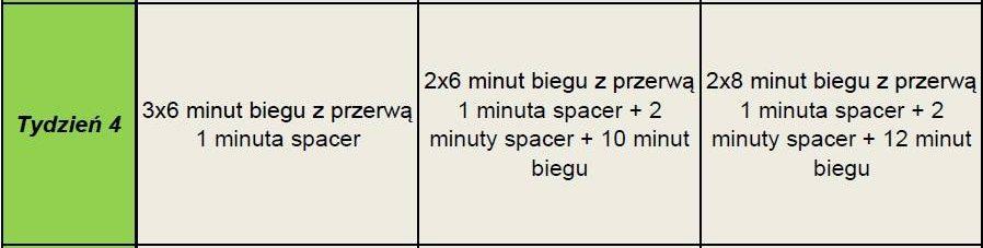 plan treningowy 5 km